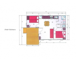 Plan Edelweiss